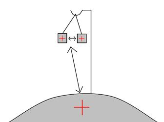 elektrostatik versuch: