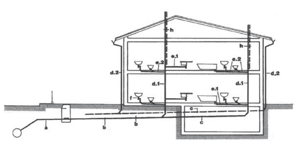 die planung einer sanit rtechnischen anlage in einem einfamilienhaus anleitung seite 3. Black Bedroom Furniture Sets. Home Design Ideas